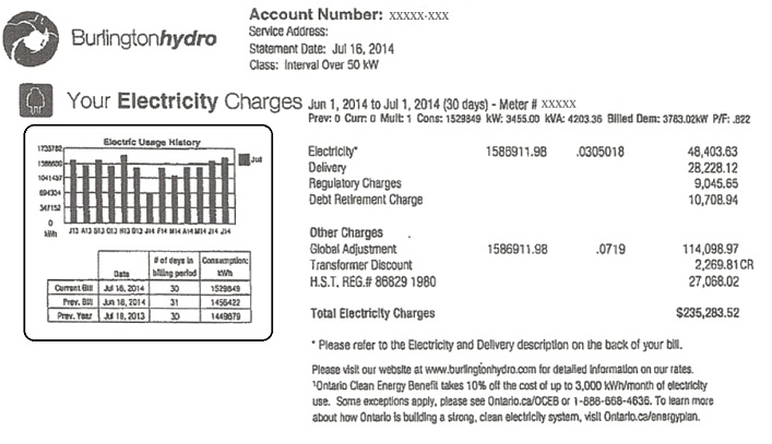 Cost Of Electricity In Ontario >> Understanding Your Hydro Bill