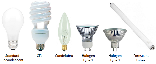 Led lighting is it worth the cost Lamp bulb types
